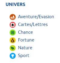 Les Univers des jeux illiko