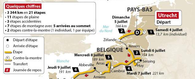 depart-du-tour-de-france-2015
