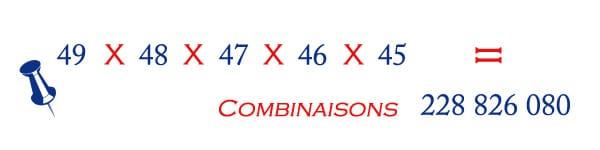 combinaisons-probabilités-gagner-loto