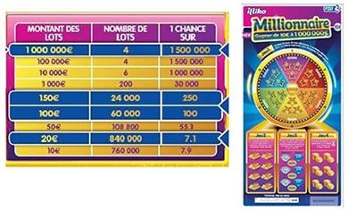 le nouveau millionnaire et les chances de gagner au jeu à gratter